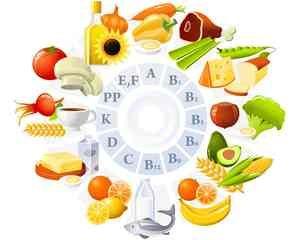 Какие витамины повысят потенцию?