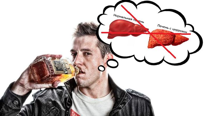 Непризнание опасных последствий алкоголизма при алкогольной анозогнозии