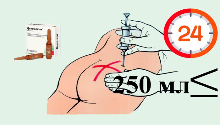 Схема применения препарата Дексалгин