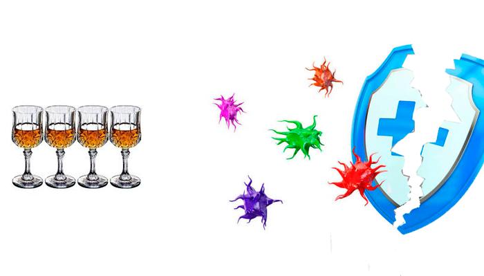 Образование угрей в следствии разрушения иммунитета под воздействия алкоголя