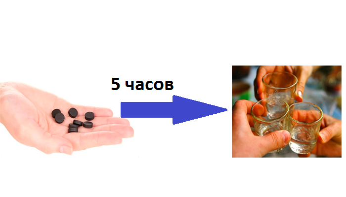 Схема применение активированного угля перед застольем